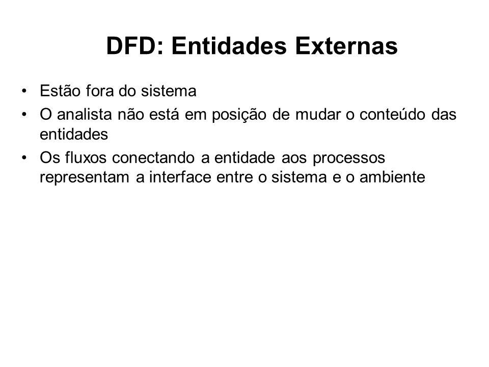 DFD: Entidades Externas