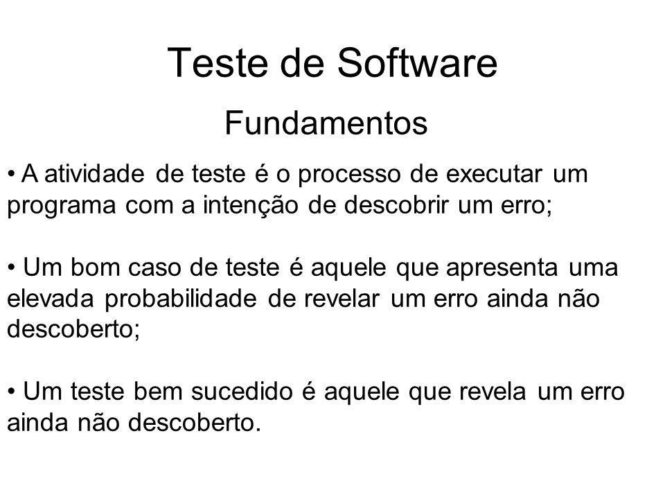 Teste de Software Fundamentos
