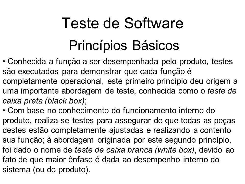 Teste de Software Princípios Básicos