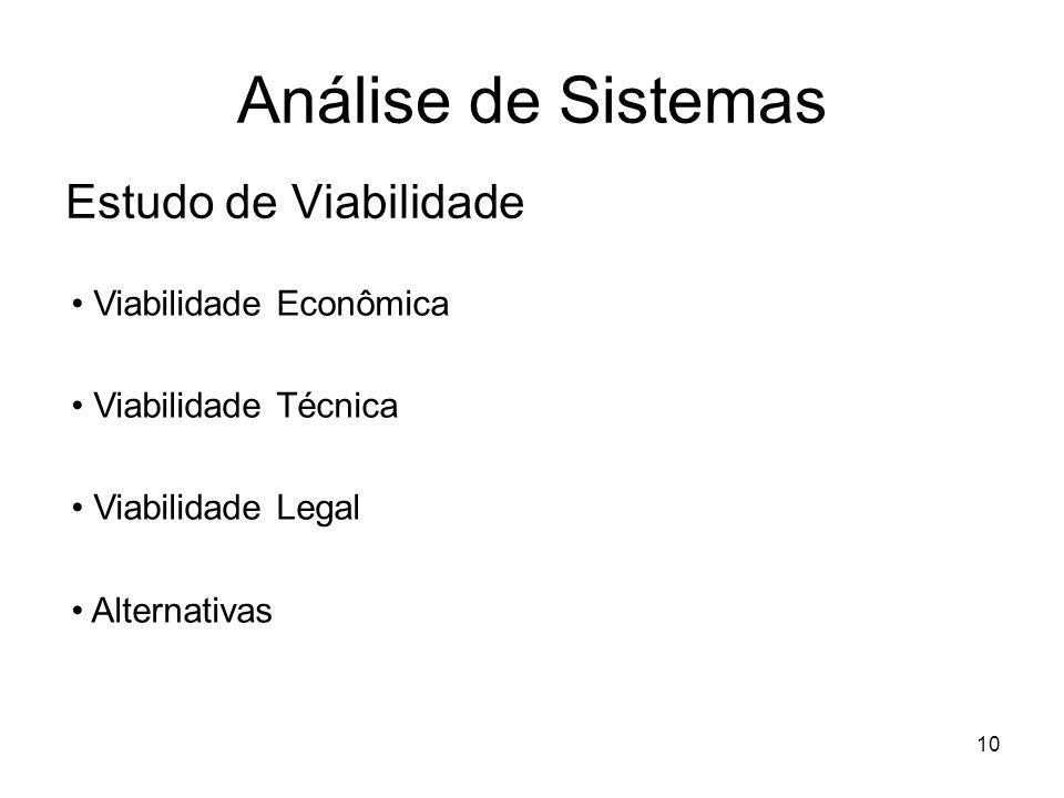 Análise de Sistemas Estudo de Viabilidade Viabilidade Econômica