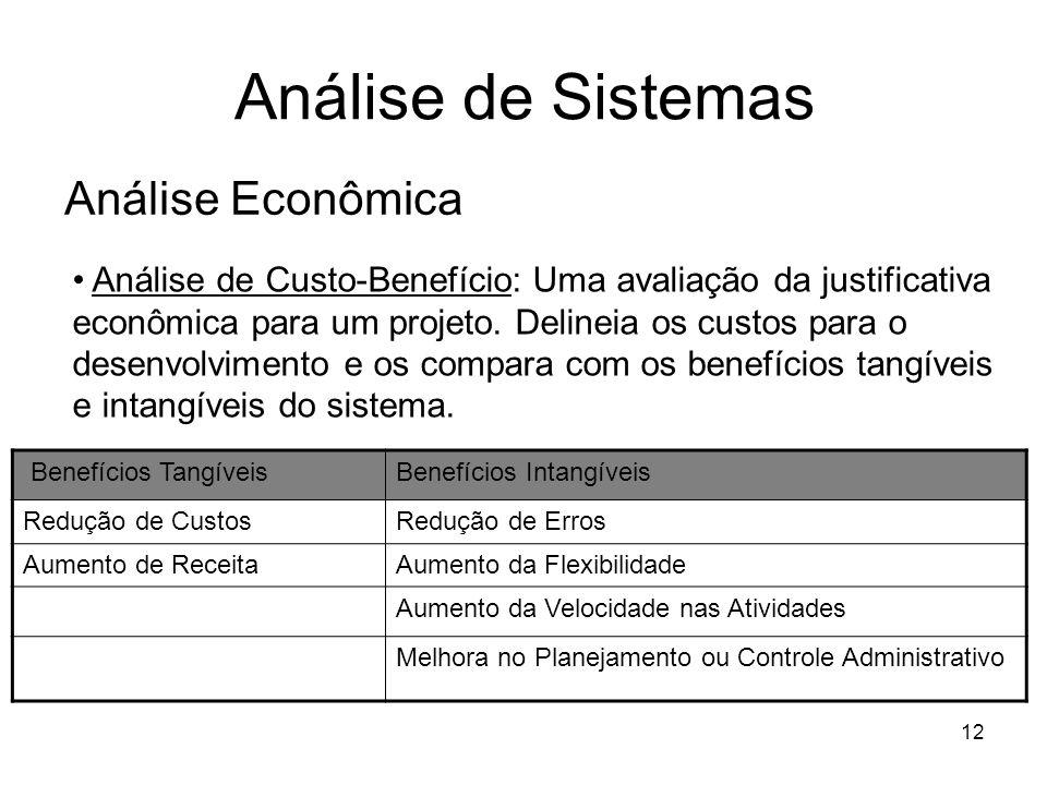 Análise de Sistemas Análise Econômica