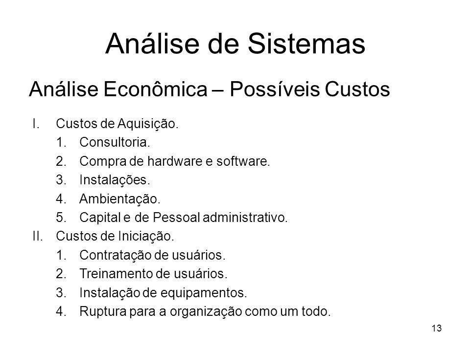 Análise de Sistemas Análise Econômica – Possíveis Custos