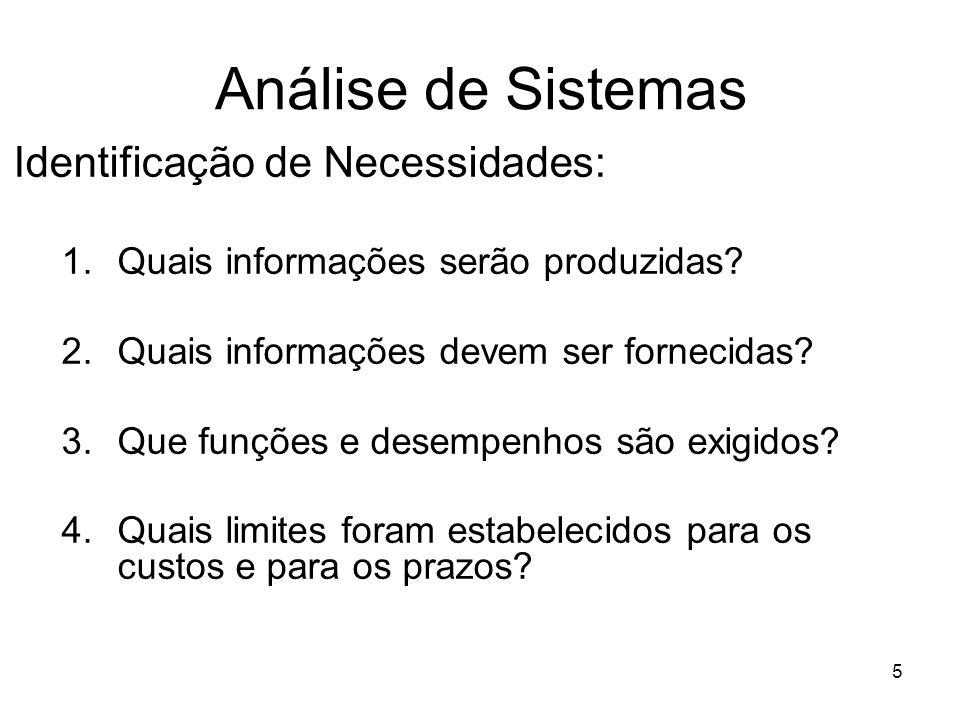Análise de Sistemas Identificação de Necessidades:
