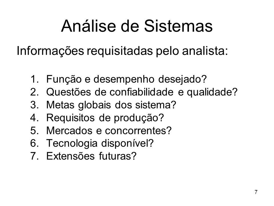Análise de Sistemas Informações requisitadas pelo analista: