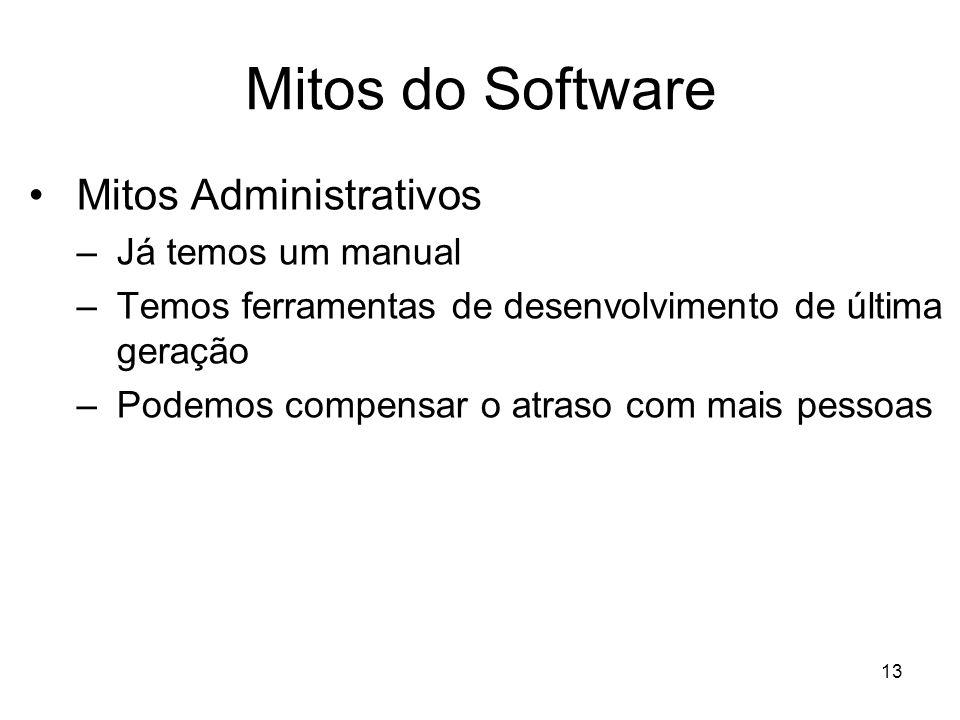 Mitos do Software Mitos Administrativos Já temos um manual