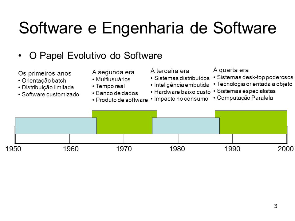 Software e Engenharia de Software