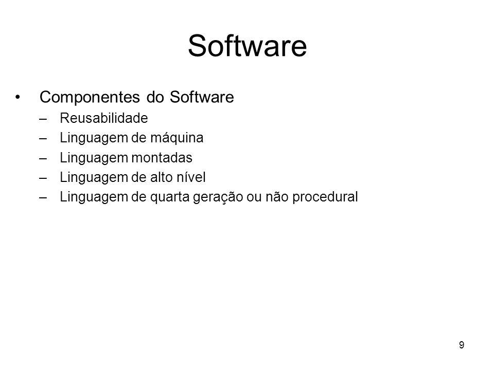 Software Componentes do Software Reusabilidade Linguagem de máquina