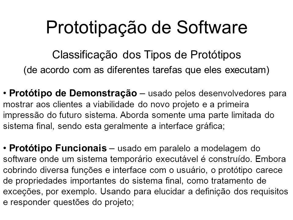 Prototipação de Software