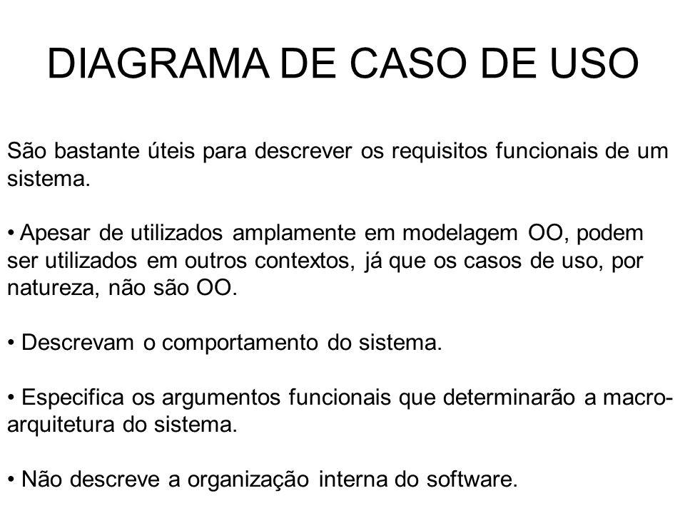 DIAGRAMA DE CASO DE USO São bastante úteis para descrever os requisitos funcionais de um sistema.
