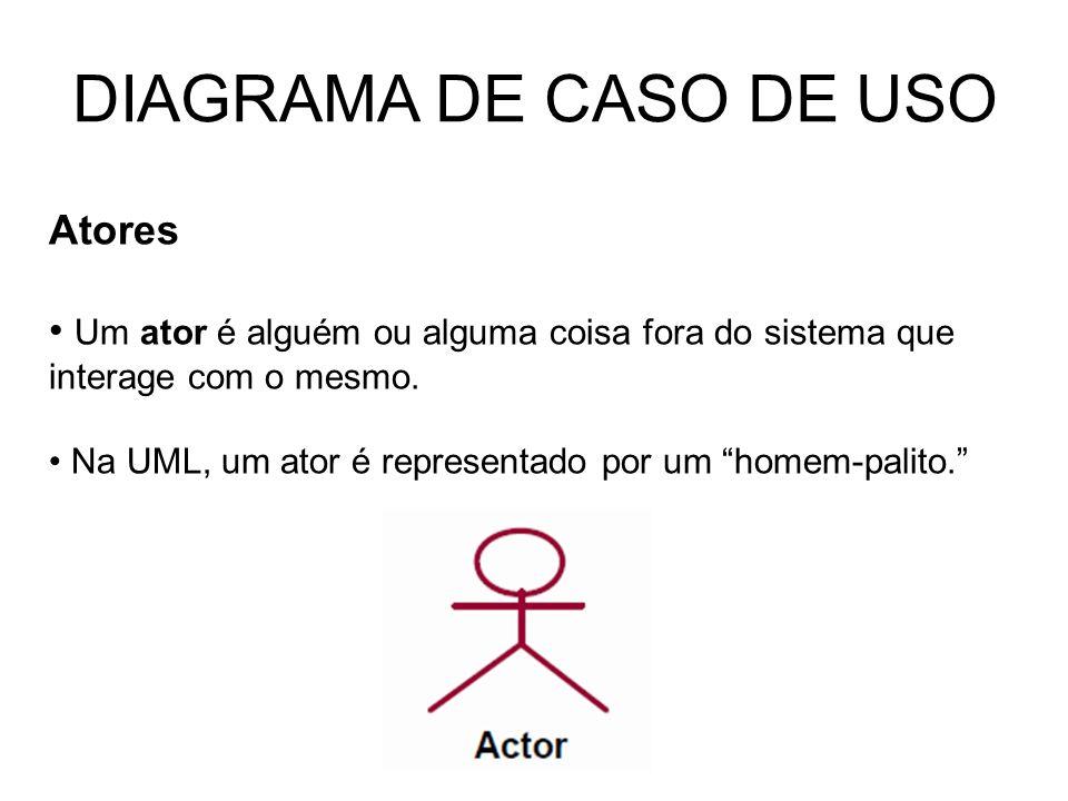 DIAGRAMA DE CASO DE USO Atores