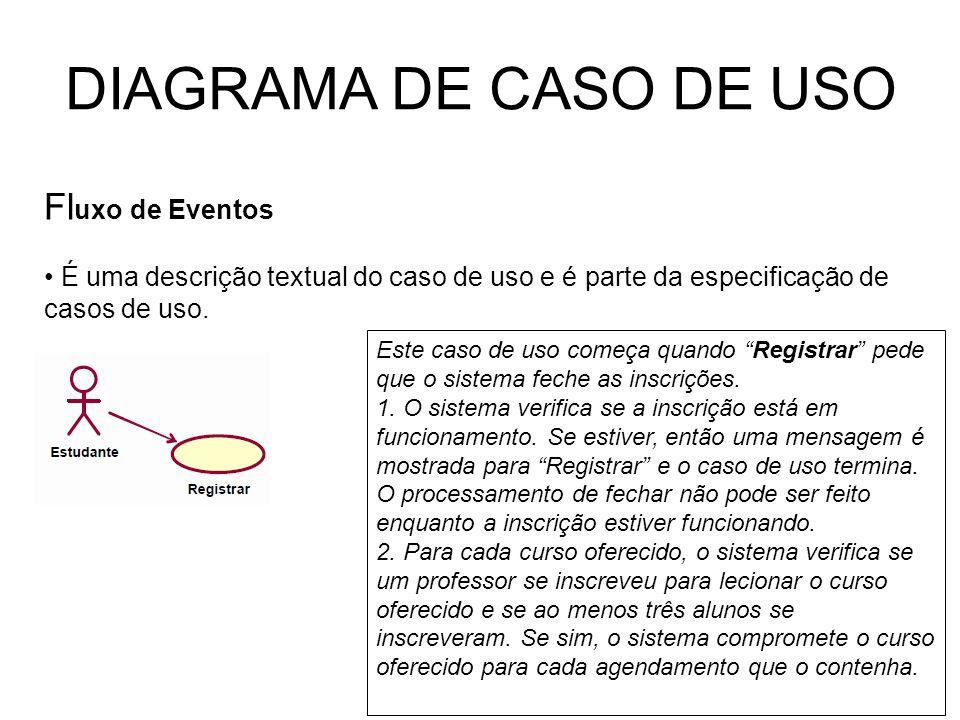 DIAGRAMA DE CASO DE USO Fluxo de Eventos