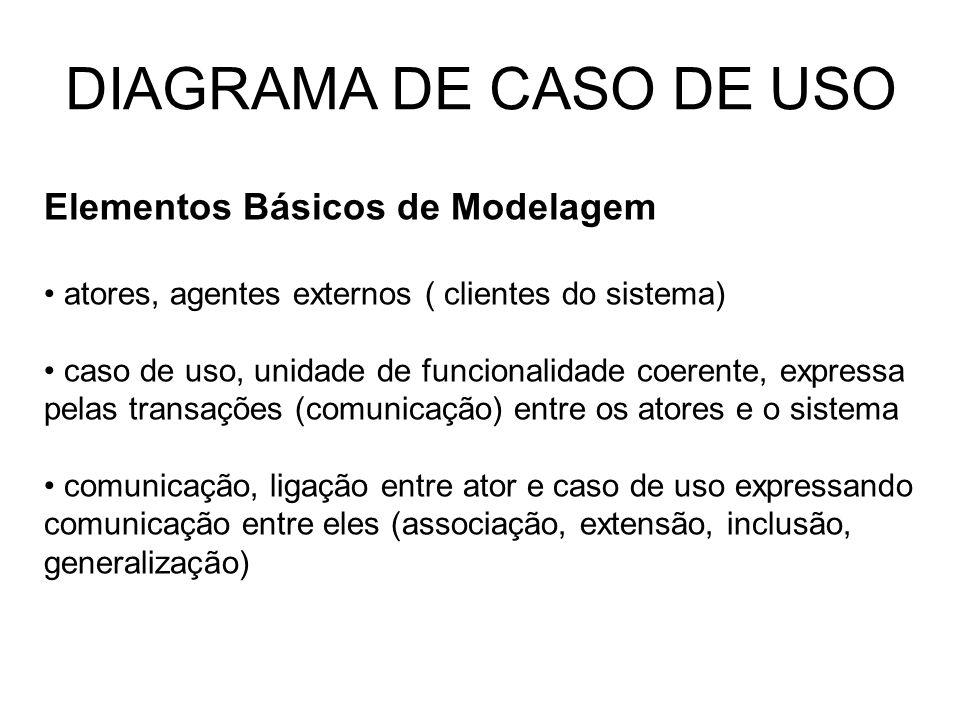 DIAGRAMA DE CASO DE USO Elementos Básicos de Modelagem