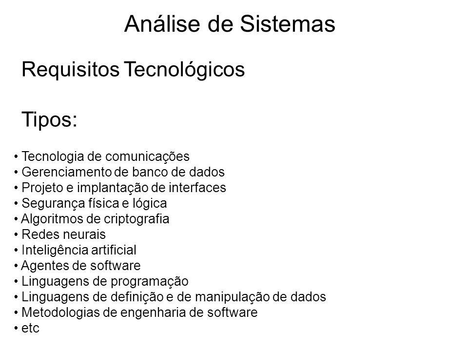 Análise de Sistemas Requisitos Tecnológicos Tipos: