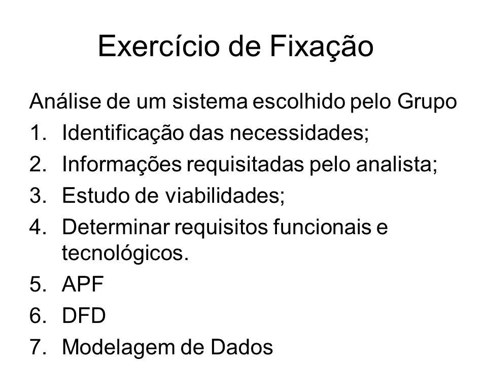 Exercício de Fixação Análise de um sistema escolhido pelo Grupo