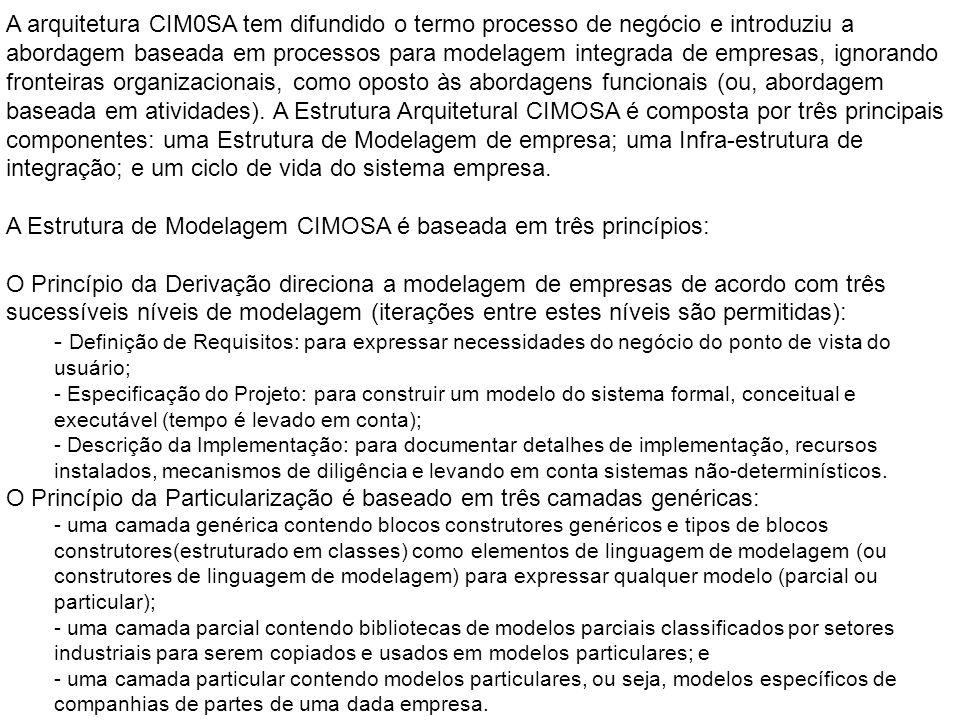 A Estrutura de Modelagem CIMOSA é baseada em três princípios: