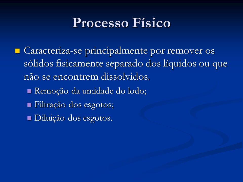 Processo Físico Caracteriza-se principalmente por remover os sólidos fisicamente separado dos líquidos ou que não se encontrem dissolvidos.