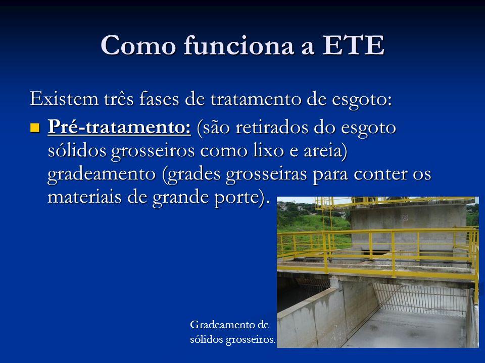 Como funciona a ETE Existem três fases de tratamento de esgoto: