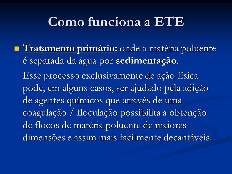 Como funciona a ETE Tratamento primário: onde a matéria poluente é separada da água por sedimentação.