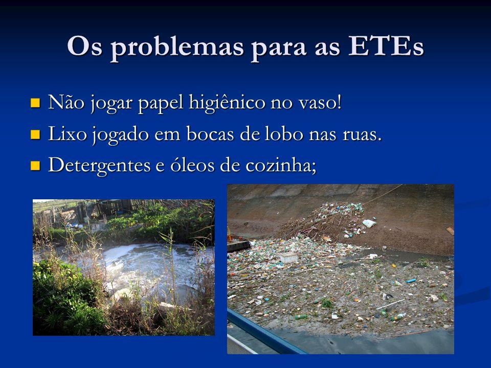 Os problemas para as ETEs