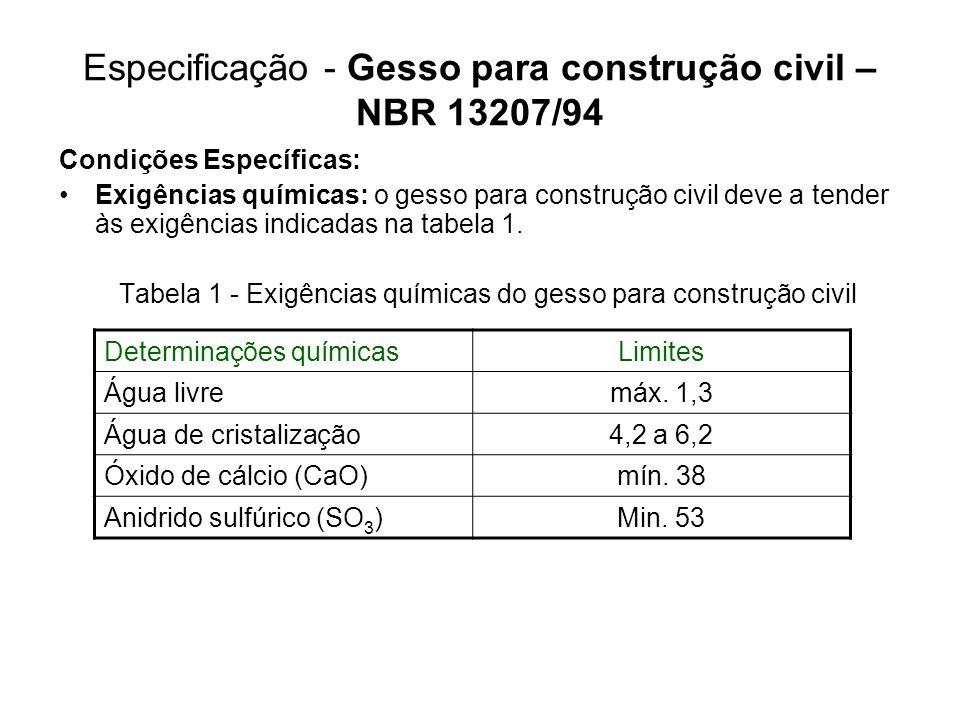 Especificação - Gesso para construção civil – NBR 13207/94