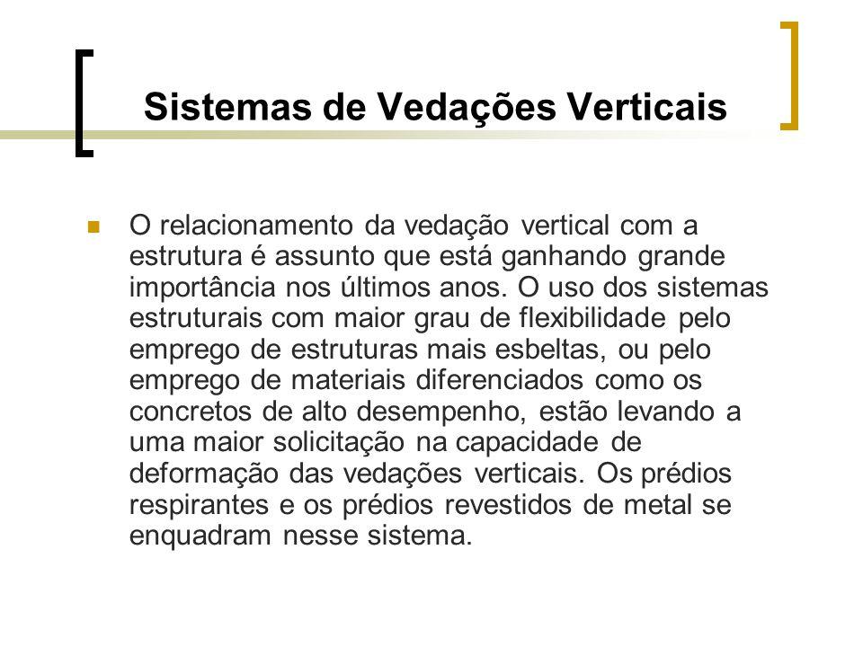 Sistemas de Vedações Verticais