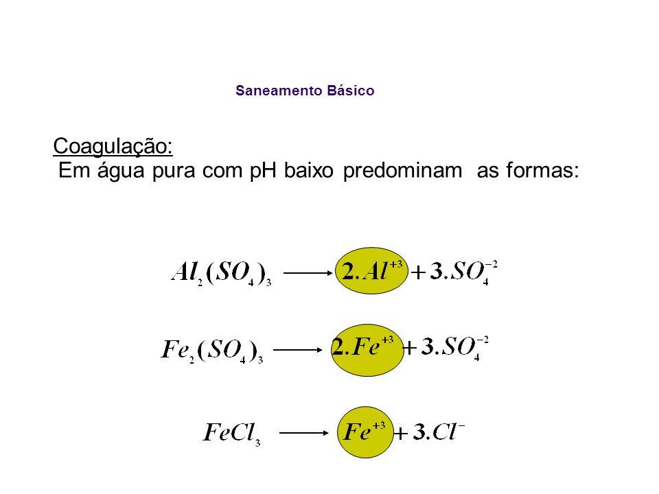 Em água pura com pH baixo predominam as formas: