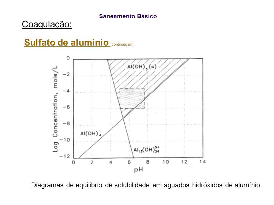 Sulfato de alumínio (continuação)