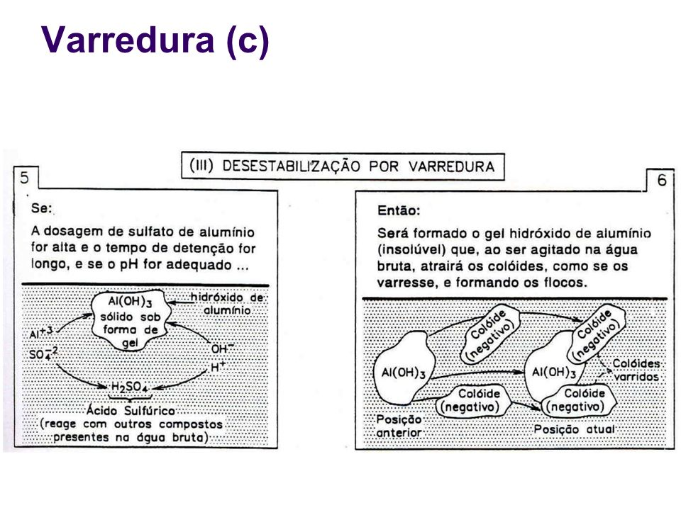 Varredura (c)