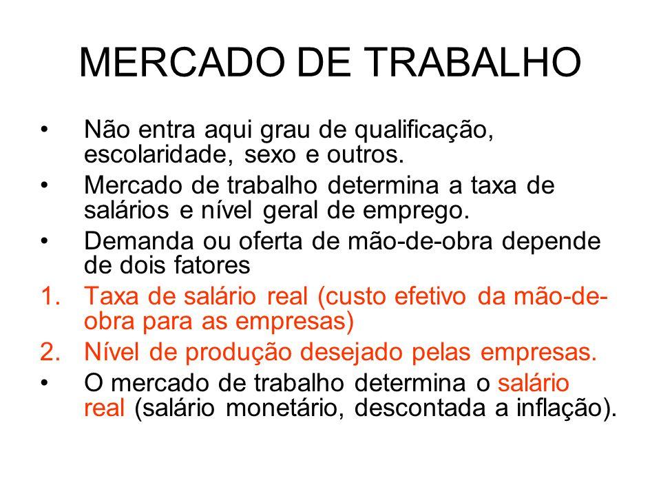 MERCADO DE TRABALHO Não entra aqui grau de qualificação, escolaridade, sexo e outros.