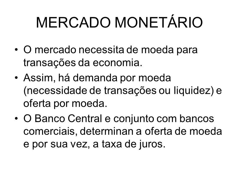 MERCADO MONETÁRIOO mercado necessita de moeda para transações da economia.
