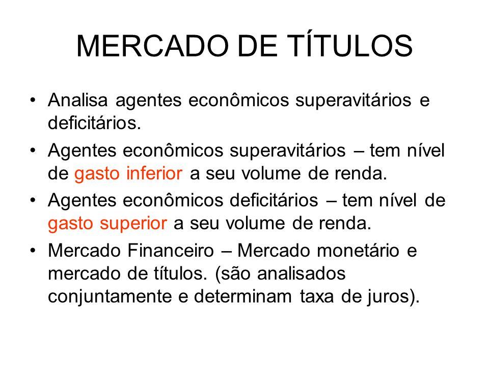 MERCADO DE TÍTULOS Analisa agentes econômicos superavitários e deficitários.