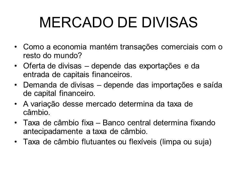 MERCADO DE DIVISAS Como a economia mantém transações comerciais com o resto do mundo
