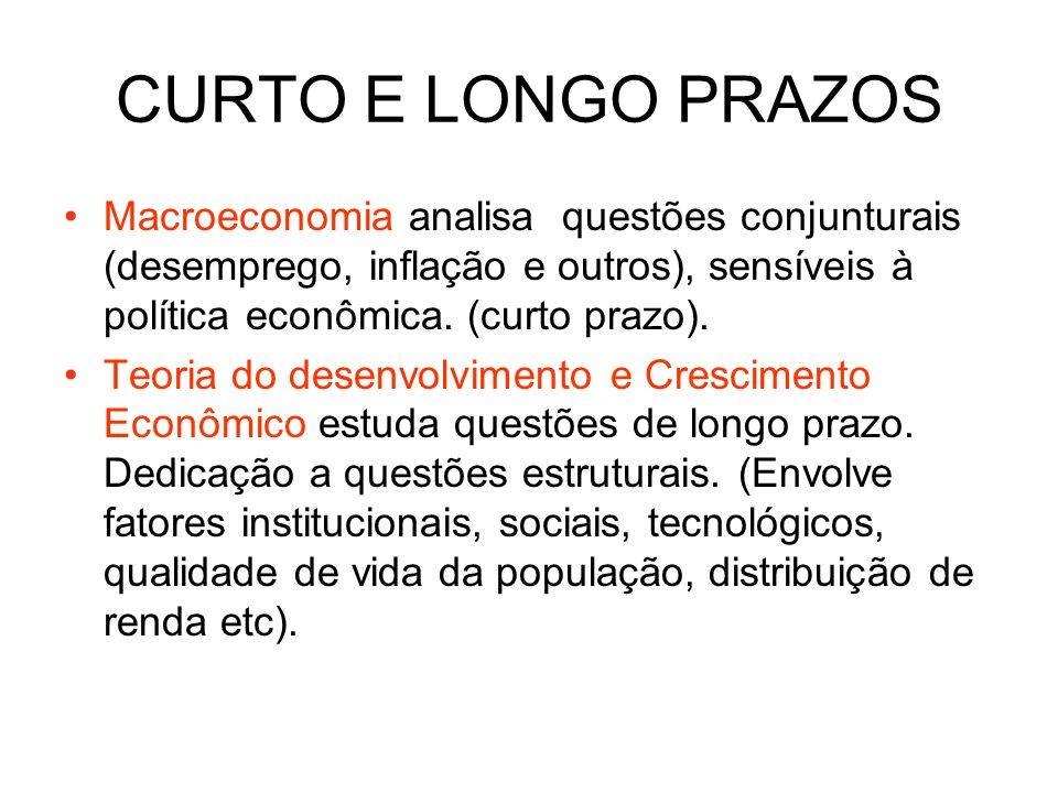 CURTO E LONGO PRAZOS Macroeconomia analisa questões conjunturais (desemprego, inflação e outros), sensíveis à política econômica. (curto prazo).