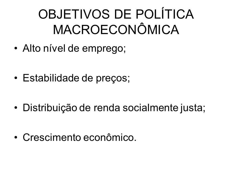 OBJETIVOS DE POLÍTICA MACROECONÔMICA