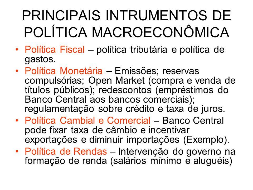 PRINCIPAIS INTRUMENTOS DE POLÍTICA MACROECONÔMICA