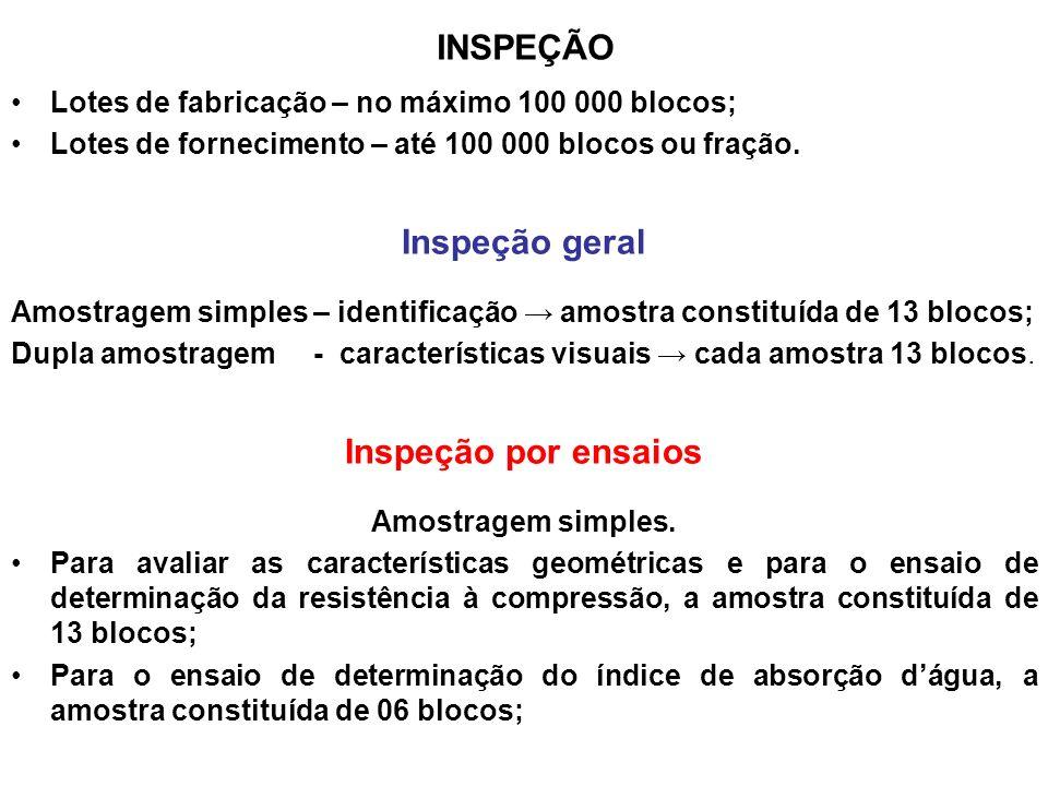 INSPEÇÃO Inspeção geral Inspeção por ensaios