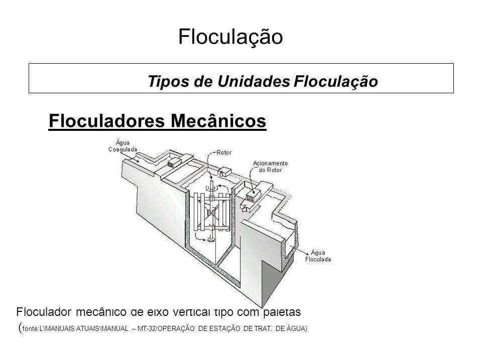 Tipos de Unidades Floculação