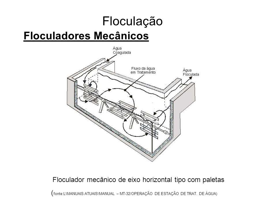 Floculador mecânico de eixo horizontal tipo com paletas