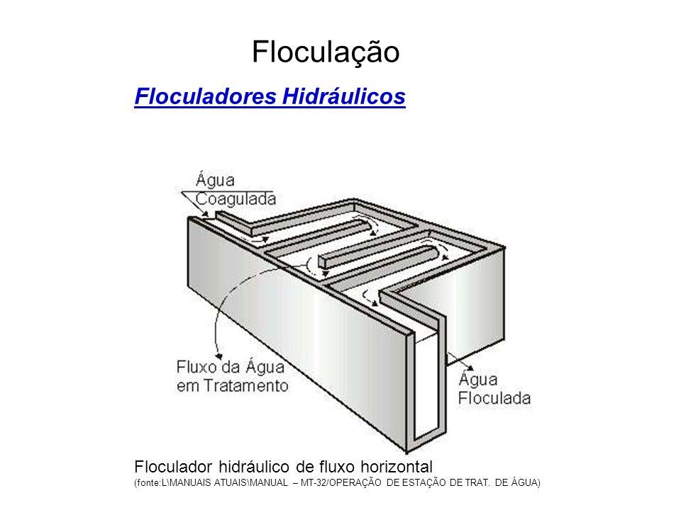 5 Floculação Floculadores Hidráulicos