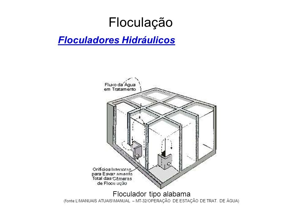 Floculador tipo alabama