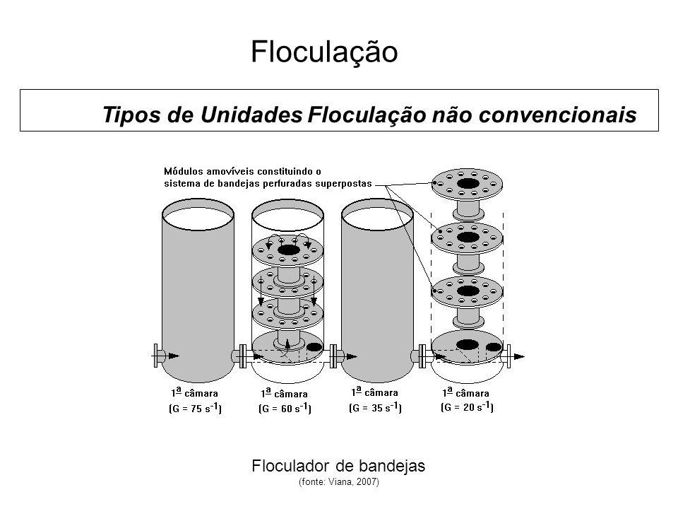 Tipos de Unidades Floculação não convencionais