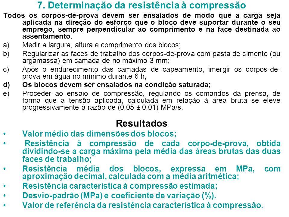 7. Determinação da resistência à compressão