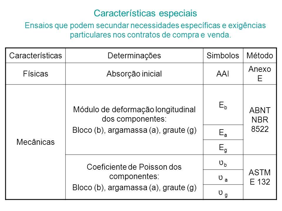 Características especiais