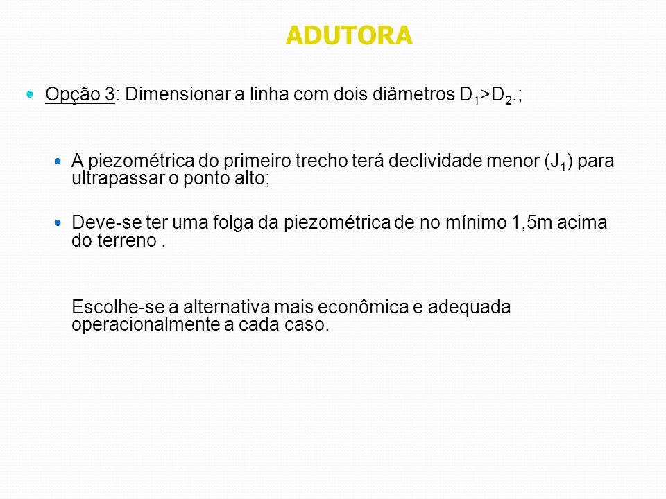 Opção 3: Dimensionar a linha com dois diâmetros D1>D2.;