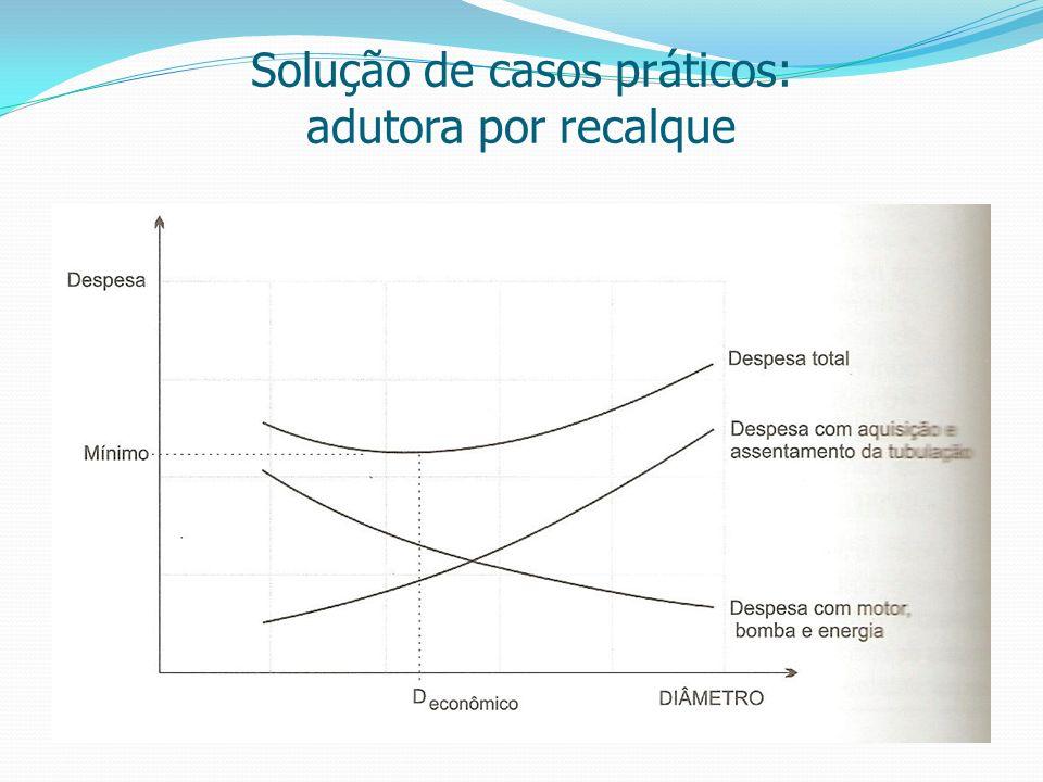 Solução de casos práticos: adutora por recalque