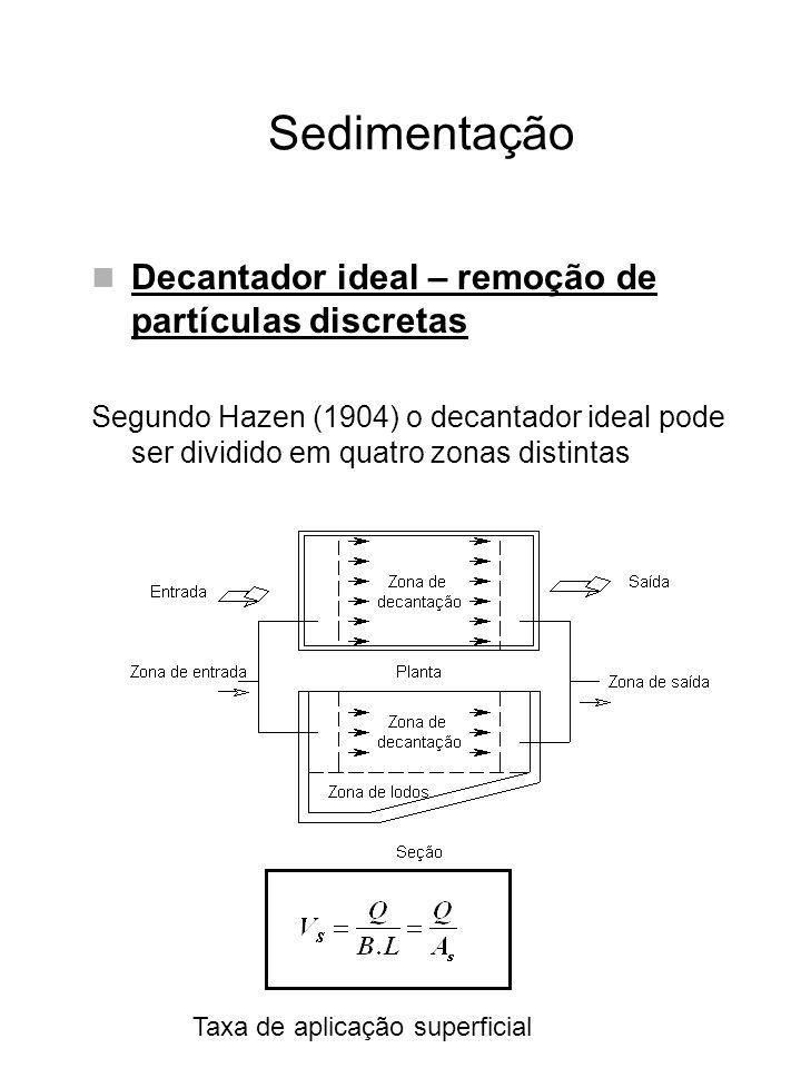 Sedimentação Decantador ideal – remoção de partículas discretas