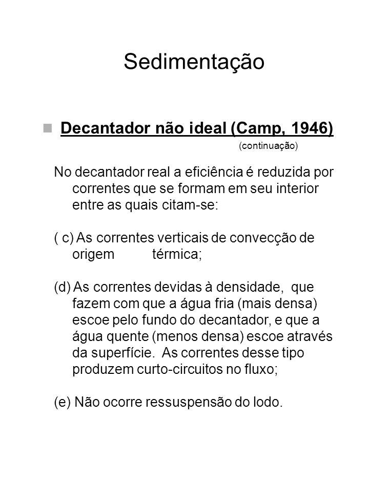 Sedimentação Decantador não ideal (Camp, 1946)