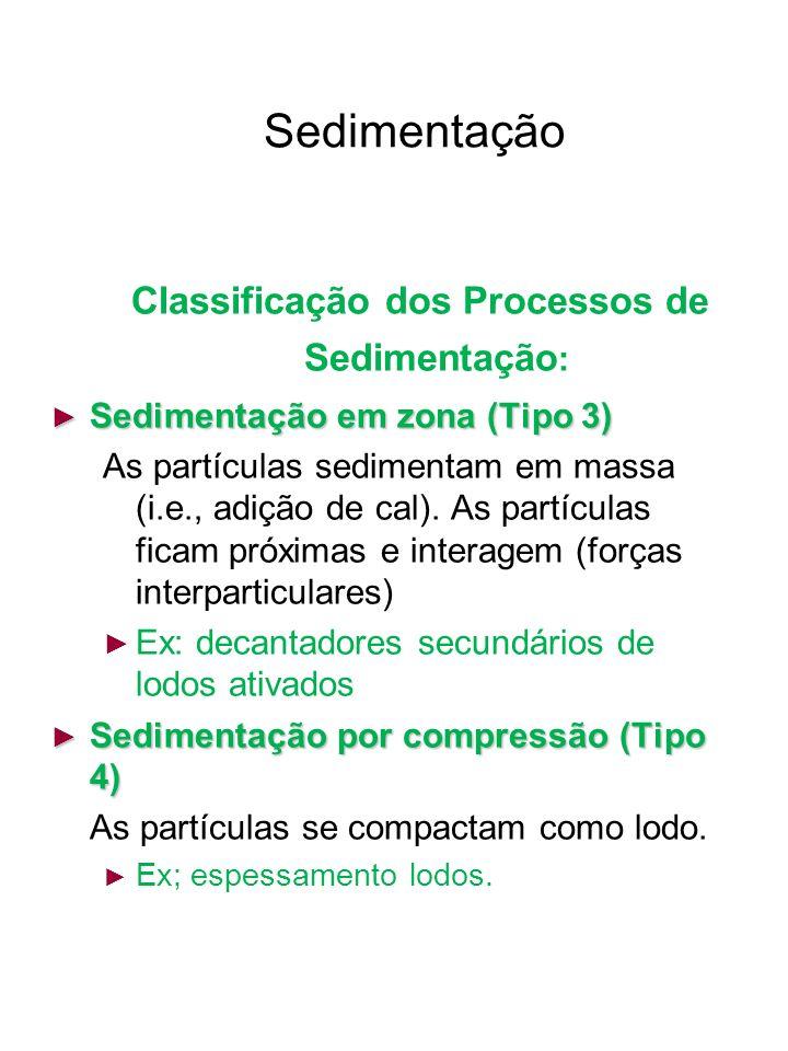 Classificação dos Processos de Sedimentação:
