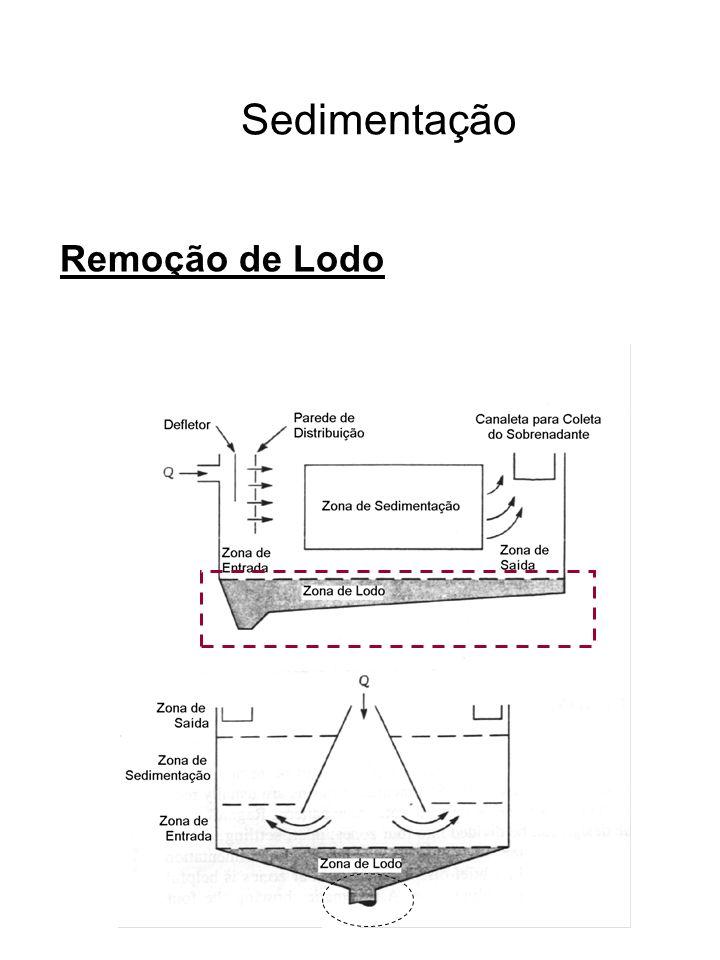 Sedimentação Remoção de Lodo