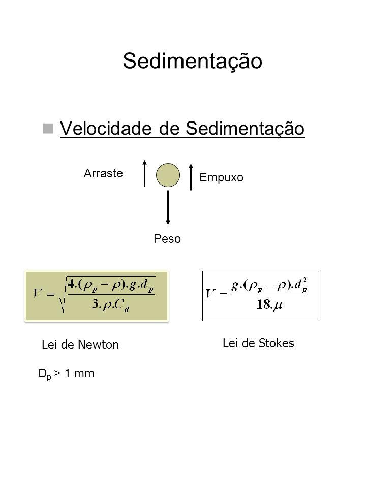 Sedimentação Velocidade de Sedimentação Arraste Empuxo Peso